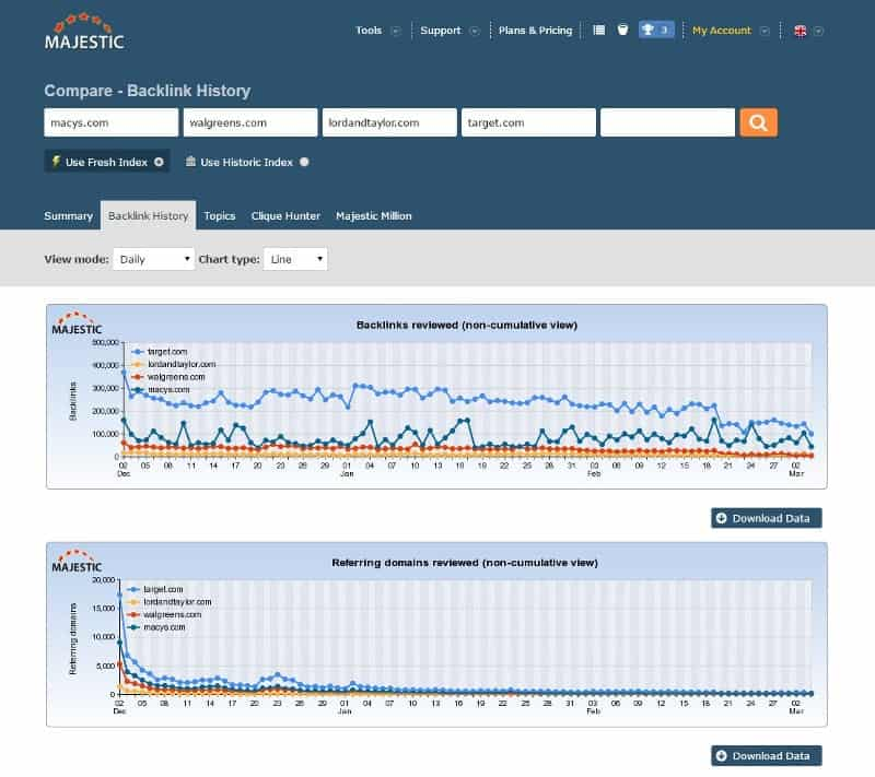 backlink history on majestic