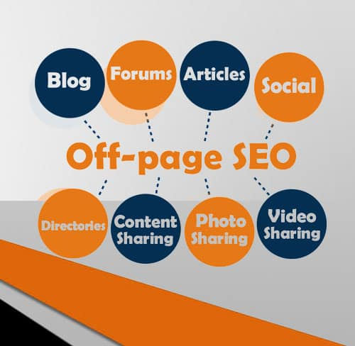 Off-page-SEO-strategies-in-montreal